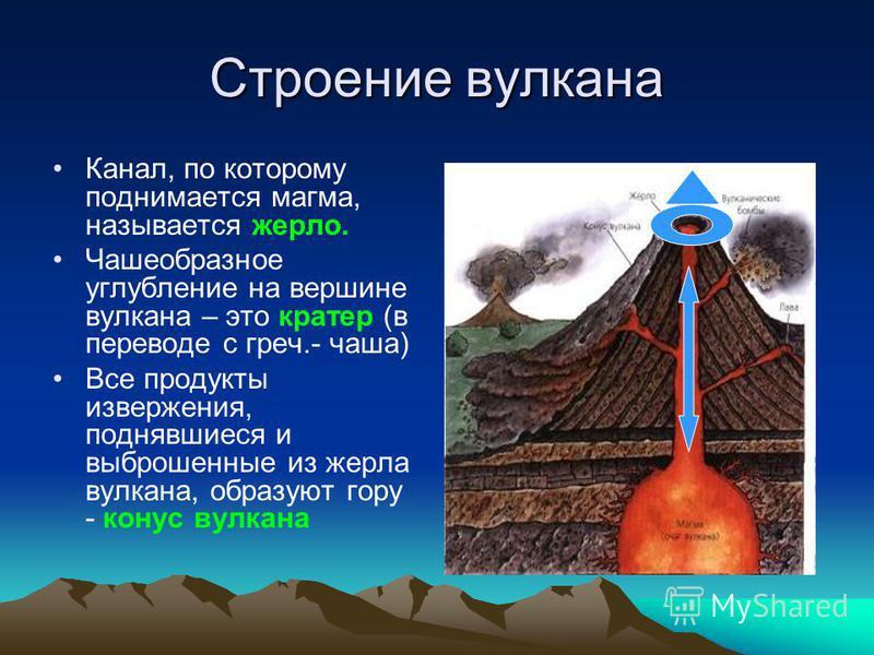 Строение вулкана Канал, по которому поднимается магма, называется жерло. Чашеобразное углубление на вершине вулкана – это кратер (в переводе с греч.- чаша) Все продукты извержения, поднявшиеся и выброшенные из жерла вулкана, образуют гору - конус вул