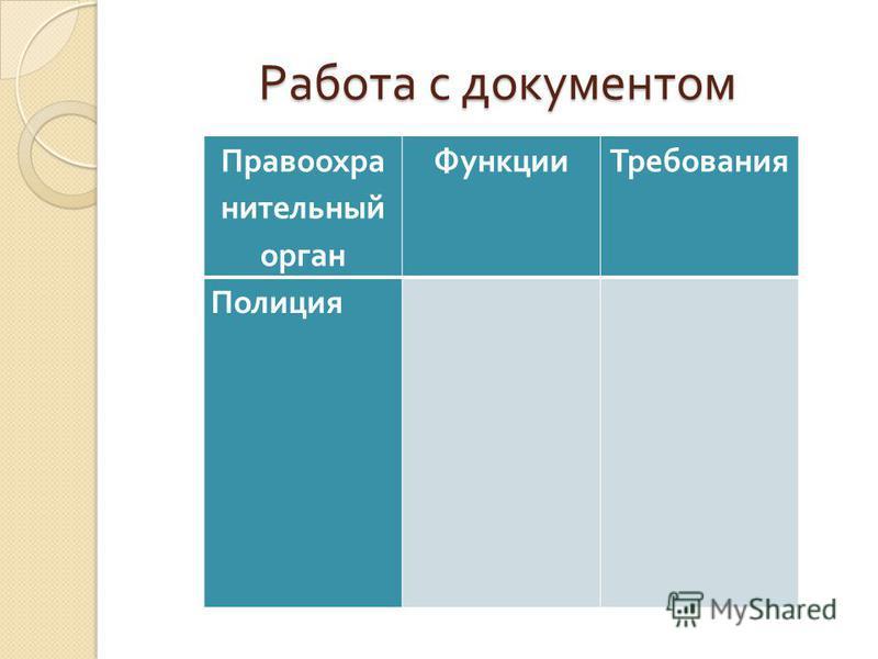 Работа с документом Правоохра нительный орган Функции Требования Полиция