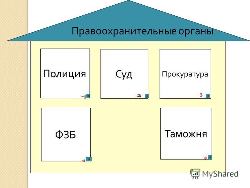 Правоохранительные органы Полиция Суд Прокуратура ФЗБ Таможня