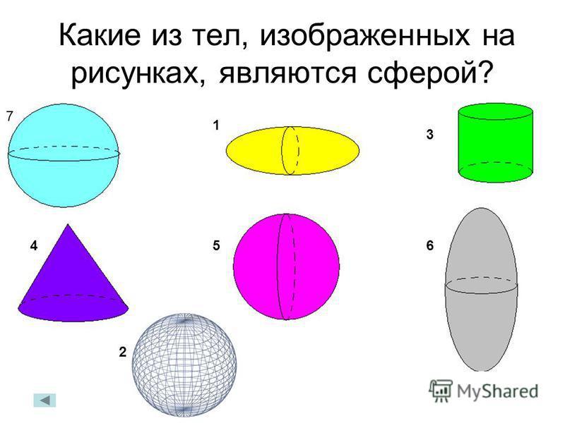 Какие из тел, изображенных на рисунках, являются сферой? 1 2 3 456 7