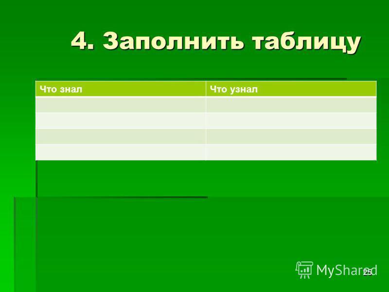 4. Заполнить таблицу 4. Заполнить таблицу Что знал Что узнал 25