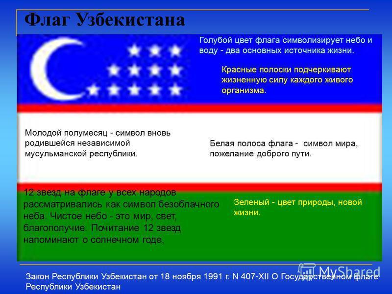 Презентация на тему Презентация к уроку на тему Презентация к  7 Флаг Узбекистана