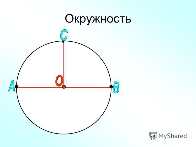 Ответы на вопросы: 1. Запишите формулу площади круга? 2. Чему равно отношение длины окружности к длине диаметра? 3. Записать формулу для вычисления длины окружности? 4. Покажите на чертеже : центр, радиус, диаметр?