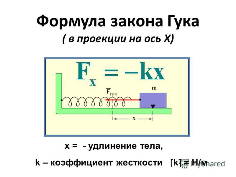 Формула закона Гука ( в проекции на ось Х) х = - удлинение тела, k – коэффициент жесткости k = Н/м