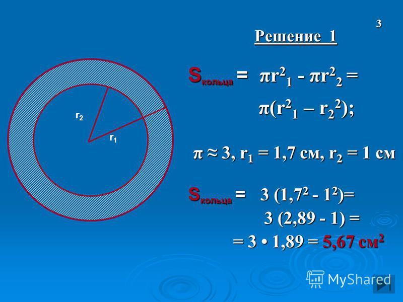 r2r2 r1r1 Решение 1 Решение 1 S кольца = πr 2 1 - πr 2 2 = π(r 2 1 – r 2 2 ); π(r 2 1 – r 2 2 ); π 3, r 1 = 1,7 см, r 2 = 1 см π 3, r 1 = 1,7 см, r 2 = 1 см S кольца = 3 (1,7 2 - 1 2 )= 3 (2,89 - 1) = 3 (2,89 - 1) = = 3 1,89 = 5,67 см 2 = 3 1,89 = 5,