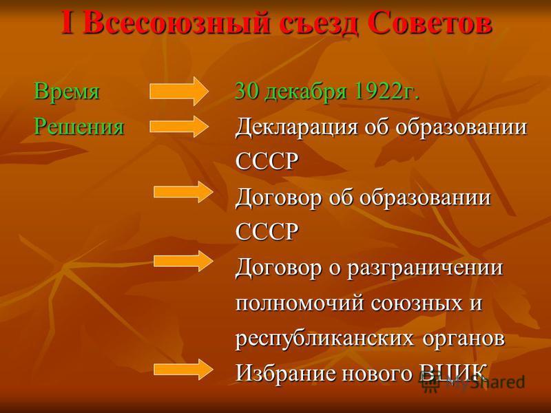 I Всесоюзный съезд Советов Время 30 декабря 1922 г. Решения Декларация об образовании СССР СССР Договор об образовании Договор об образовании СССР СССР Договор о разграничении Договор о разграничении полномочий союзных и полномочий союзных и республи