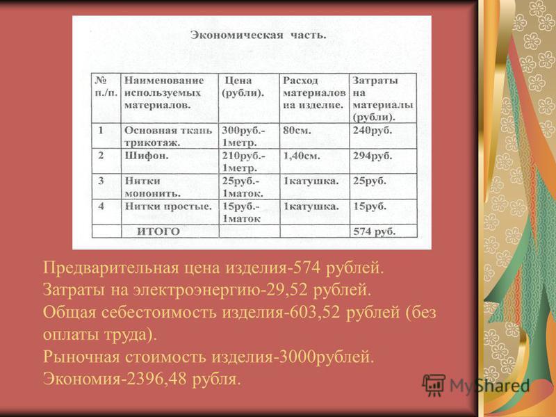 Предварительная цена изделия-574 рублей. Затраты на электроэнергию-29,52 рублей. Общая себестоимость изделия-603,52 рублей (без оплаты труда). Рыночная стоимость изделия-3000 рублей. Экономия-2396,48 рубля.