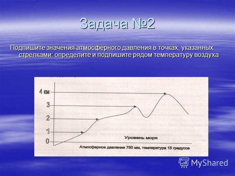 Задача 2 Подпишите значения атмосферного давления в точках, указанных стрелками: определите и подпишите рядом температуру воздуха