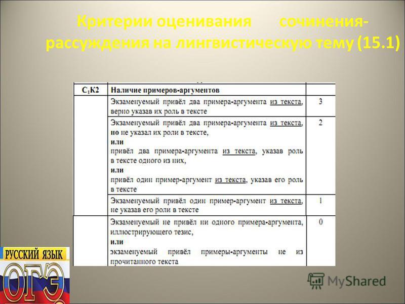 Критерии оценивания сочинения- рассуждения на лингвистическую тему (15.1)