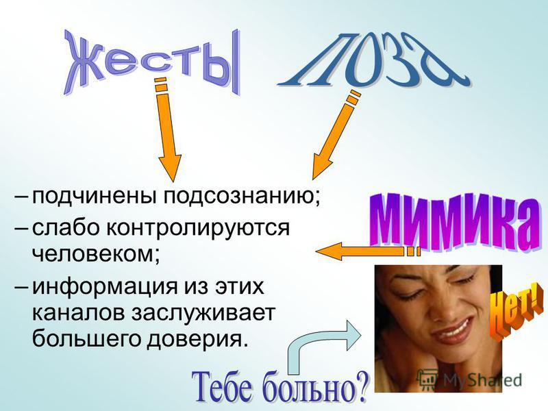 –подчинены подсознанию; –слабо контролируются человеком; –информация из этих каналов заслуживает большего доверия.