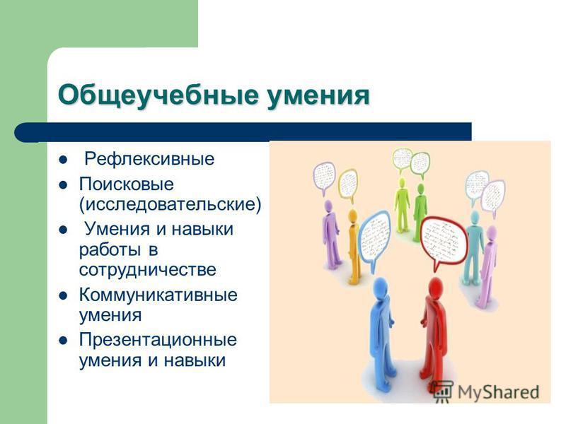 Общеучебные умения Рефлексивные Поисковые (исследовательские) Умения и навыки работы в сотрудничестве Коммуникативные умения Презентационные умения и навыки
