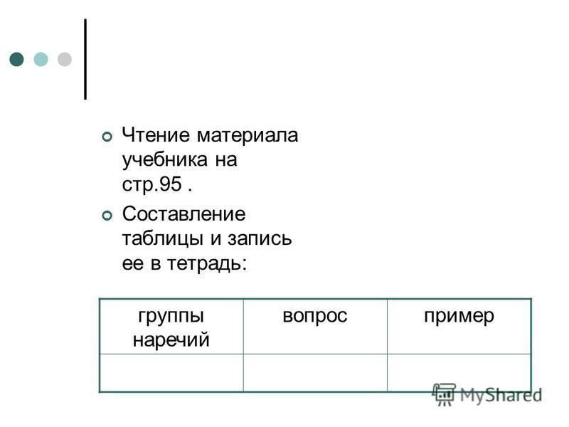 Чтение материала учебника на стр.95. Составление таблицы и запись ее в тетрадь: группы наречий вопрос пример