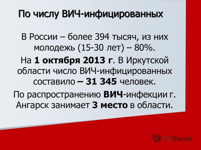 В России – более 394 тысяч, из них молодежь (15-30 лет) – 80%. На 1 октября 2013 г. В Иркутской области число ВИЧ-инфицированных составило – 31 345 человек. По распространению ВИЧ-инфекции г. Ангарск занимает 3 место в области. По числу ВИЧ-инфициров