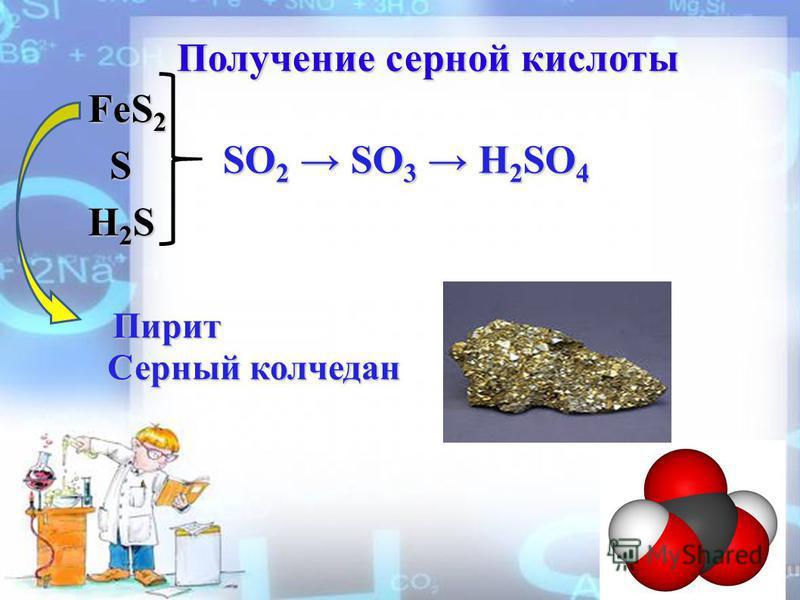 FeS 2 S H2SH2SH2SH2S SO 2 SO 3 H 2 SO 4 Пирит Серный колчедан Получение серной кислоты