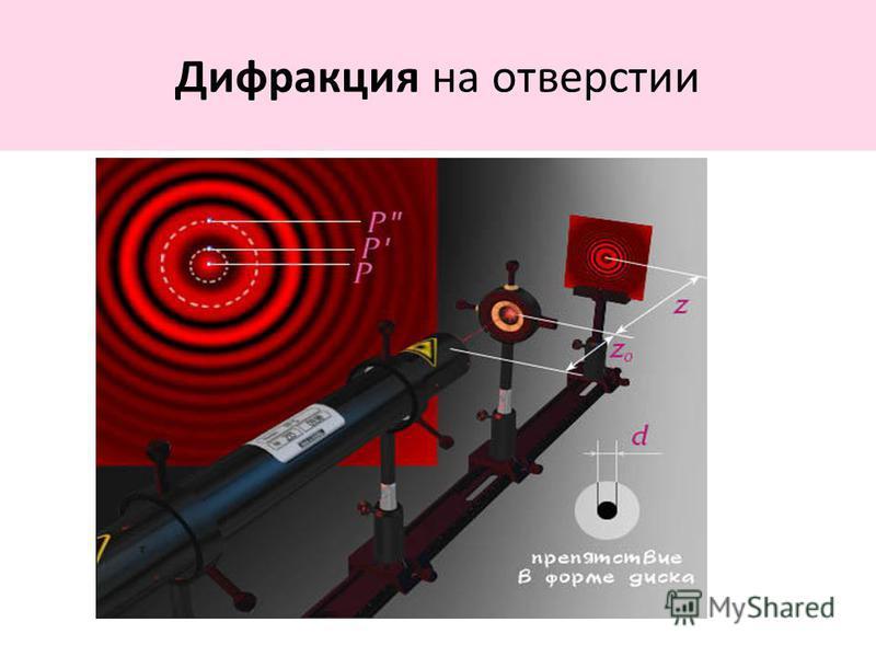 Дифракция на отверстии
