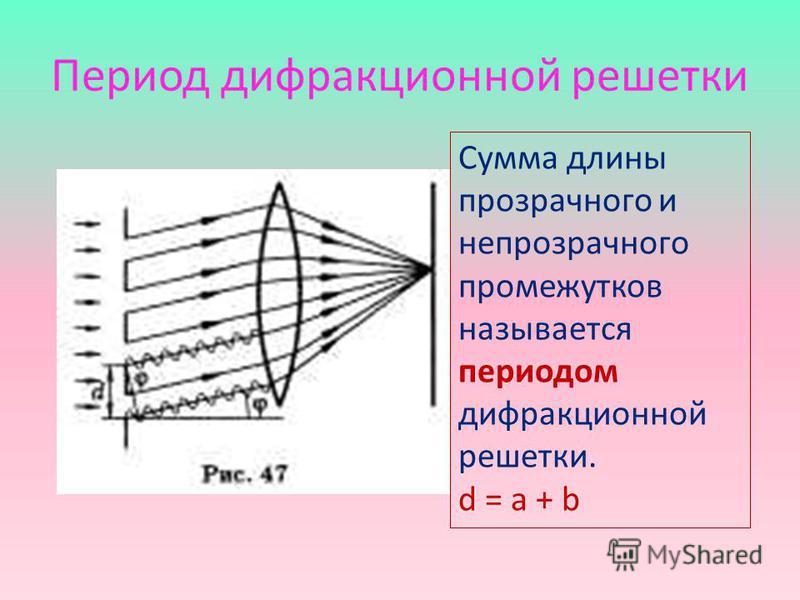Период дифракционной решетки Сумма длины прозрачного и непрозрачного промежутков называется периодом дифракционной решетки. d = a + b