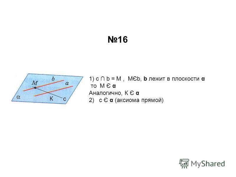 с К 1) с b = М, МЄb, b лежит в плоскости α то М Є α Аналогично, К Є α 2) с Є α (аксиома прямой) 16