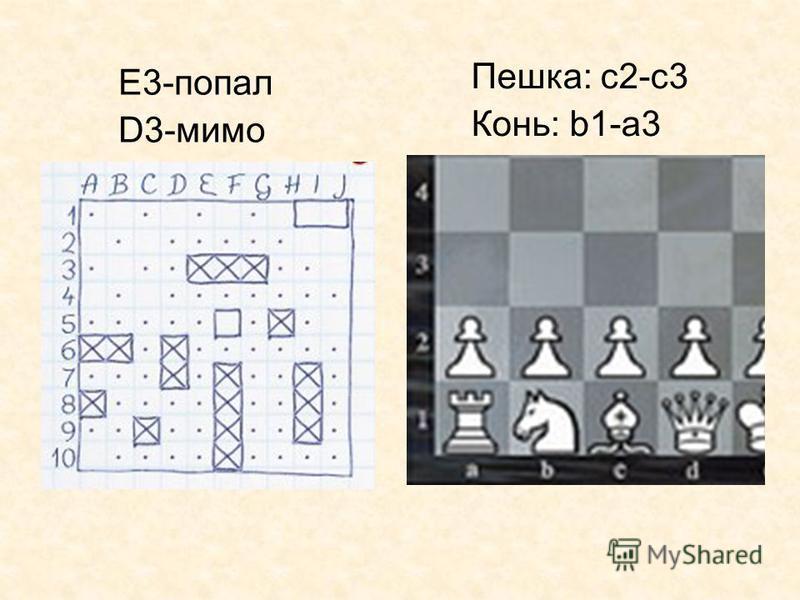 Е3-попал D3-мимо Пешка: с 2-с 3 Конь: b1-a3