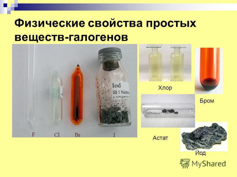 Физические свойства простых веществ-галогенов Бром Йод Хлор Астат