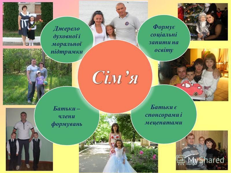 Джерело духовної і моральної підтримки Батьки – члени формувань Формує соціальні запити на освіту Батьки є спонсорами і меценатами