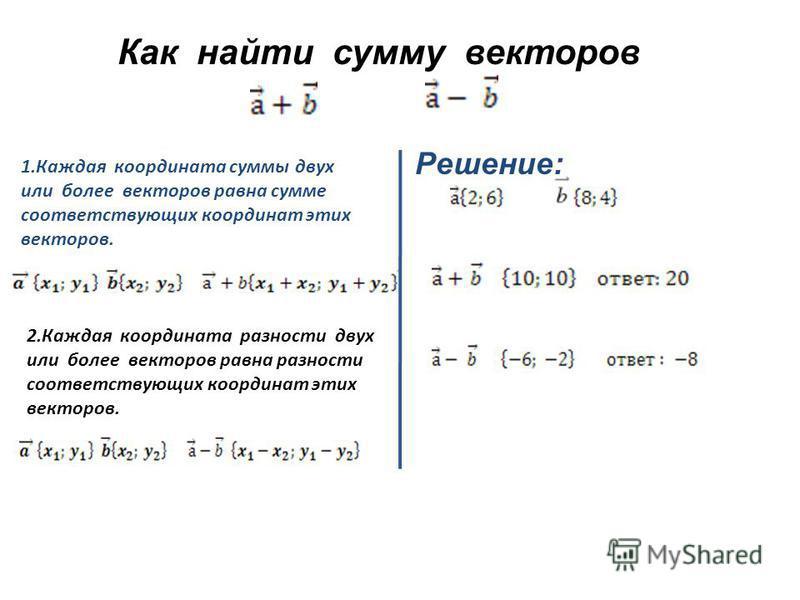 Как найти сумму векторов Решение: 1. Каждая координата суммы двух или более векторов равна сумме соответствующих координат этих векторов. 2. Каждая координата разности двух или более векторов равна разности соответствующих координат этих векторов.