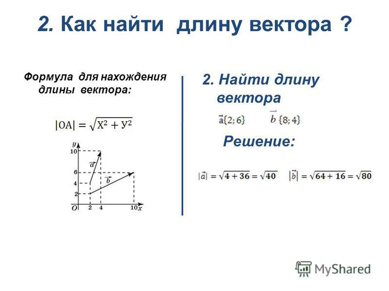 2. Как найти длину вектора ? Формула для нахождения длины вектора: 2. Найти длину вектора Решение: