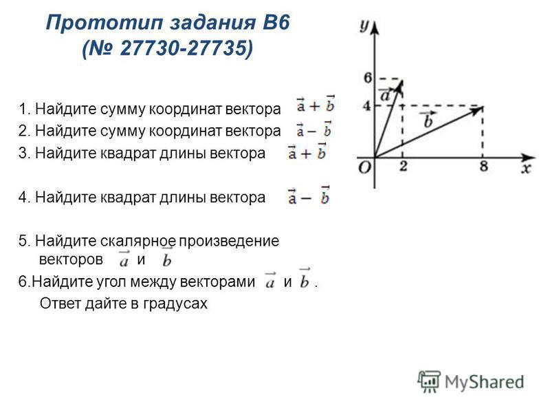 Прототип задания B6 ( 27730-27735) 1. Найдите сумму координат вектора 2. Найдите сумму координат вектора 3. Найдите квадрат длины вектора 4. Найдите квадрат длины вектора 5. Найдите скалярное произведение векторов и 6. Найдите угол между векторами и.