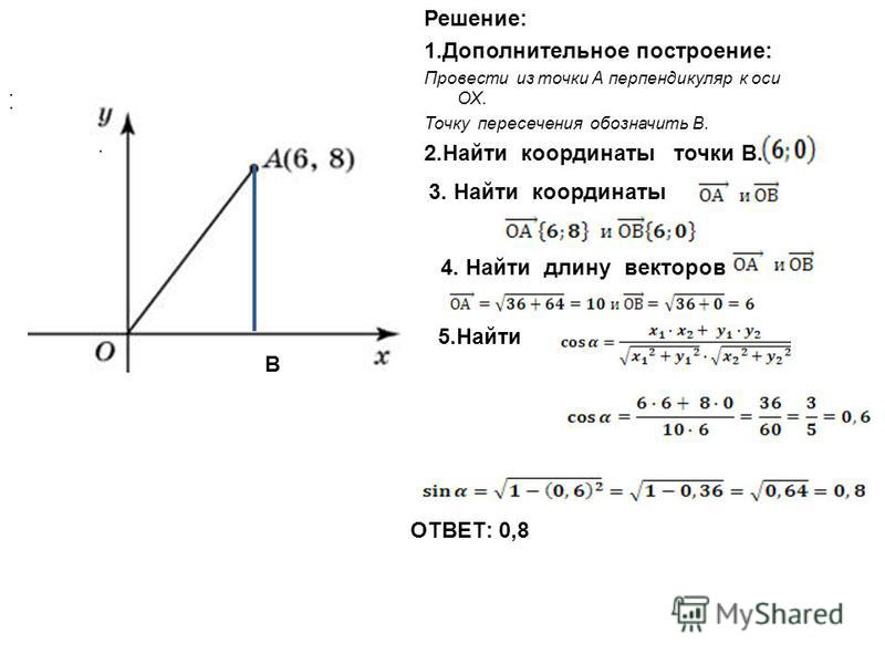 ОТВЕТ: 0,8 Решение: 1. Дополнительное построение: Провести из точки А перпендикуляр к оси ОХ. Точку пересечения обозначить В. 2. Найти координаты точки В. В 3. Найти координаты.. 4. Найти длину векторов. 5.Найти