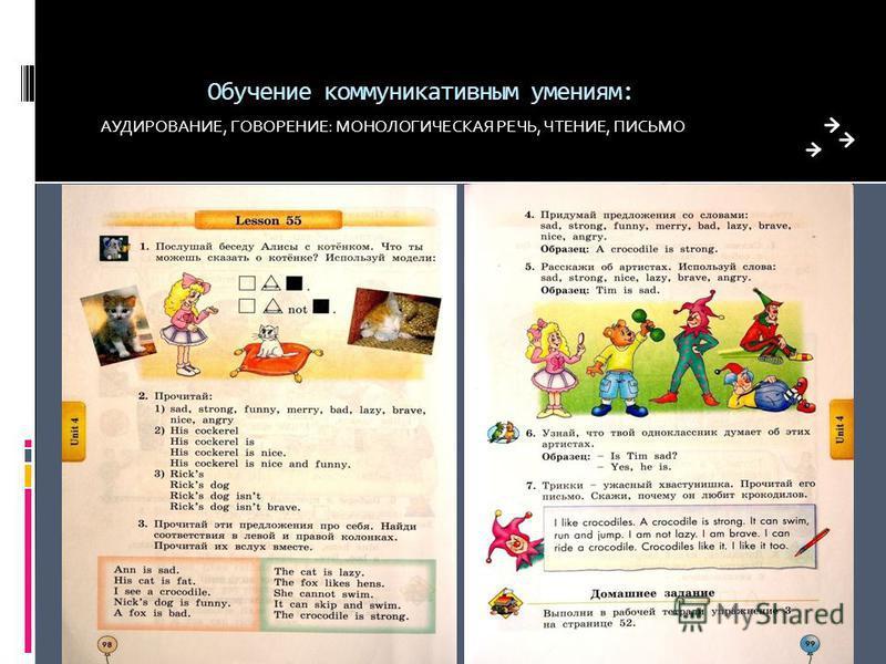 Обучение коммуникативным умениям: АУДИРОВАНИЕ, ГОВОРЕНИЕ: МОНОЛОГИЧЕСКАЯ РЕЧЬ, ЧТЕНИЕ, ПИСЬМО