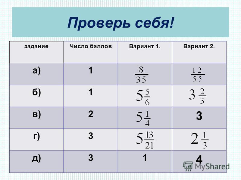 Проверь себя! задание Число баллов Вариант 1. Вариант 2. а)1 б)1 в)2 3 г)3 д)31 4