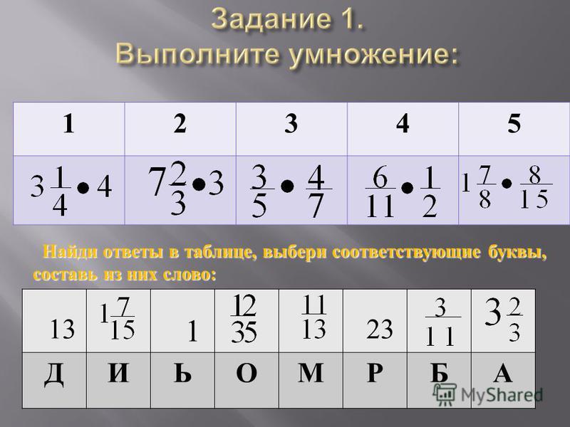 13 1 23 ДИЬОМРБА 12345 Найди ответы в таблице, выбери соответствующие буквы, составь из них слово: Найди ответы в таблице, выбери соответствующие буквы, составь из них слово:
