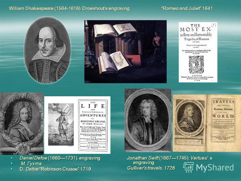 William Shakespeare (1564-1616). Droeshouts engraving Romeo and Juliet 1641 Jonathan Swift (16671745). Vertues s engraving Gulliver's travels. 1726 Daniel Defoe (16601731). engraving Daniel Defoe (16601731). engraving М. Гухта М. Гухта D. Defoe Robin