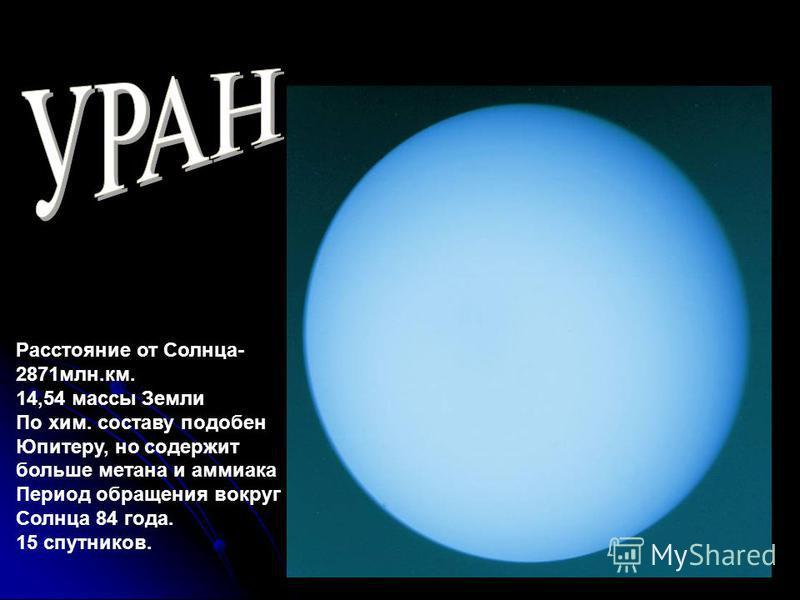 Расстояние от Солнца- 2871 млн.км. 14,54 массы Земли По хим. составу подобен Юпитеру, но содержит больше метана и аммиака Период обращения вокруг Солнца 84 года. 15 спутников.