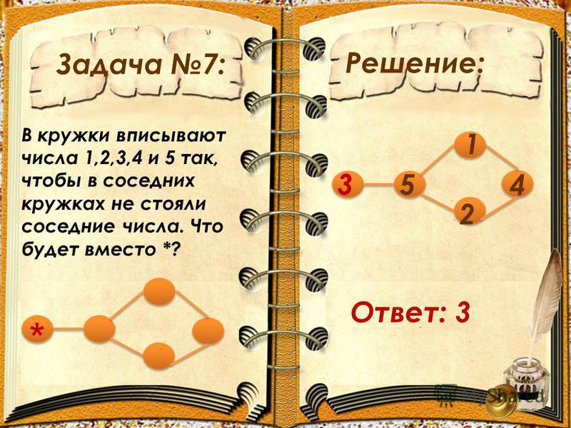 Задача 7: Решение: В кружки вписывают числа 1,2,3,4 и 5 так, чтобы в соседних кружках не стояли соседние числа. Что будет вместо *? * 5 1 2 4 3 Ответ: 3