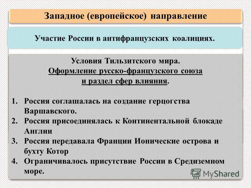 Западное (европейское) направление Участие России в антифранцузских коалициях. Третья коалиция: Неаполь Австрия Швеция Англия Третья коалиция: Неаполь Австрия Швеция Англия 1805 год, осень – поражение под Аустерлицем. Выход из войны Австрии. Конец ко