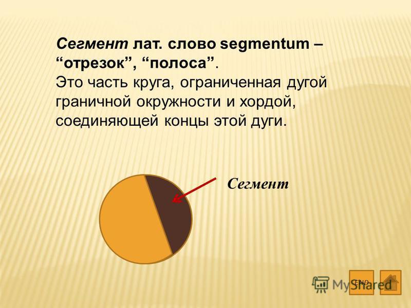Сегмент лат. слово segmentum – отрезок, полоса. Это часть круга, ограниченная дугой граничной окружности и хордой, соединяющей концы этой дуги. END Сегмент
