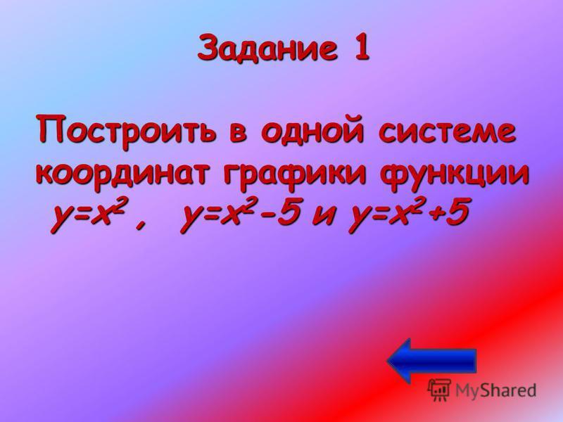 Задание 1 Построить в одной системе координат графики функции y=x 2, y=x 2 -5 и y=x 2 +5 y=x 2, y=x 2 -5 и y=x 2 +5