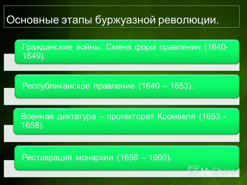 Основные этапы буржуазной революции. Гражданские войны. Смена форм правления (1640- 1649). Республиканское правление (1640 – 1653). Военная диктатура – протекторат Кромвеля (1653 - 1658). Реставрация монархии (1659 – 1660).