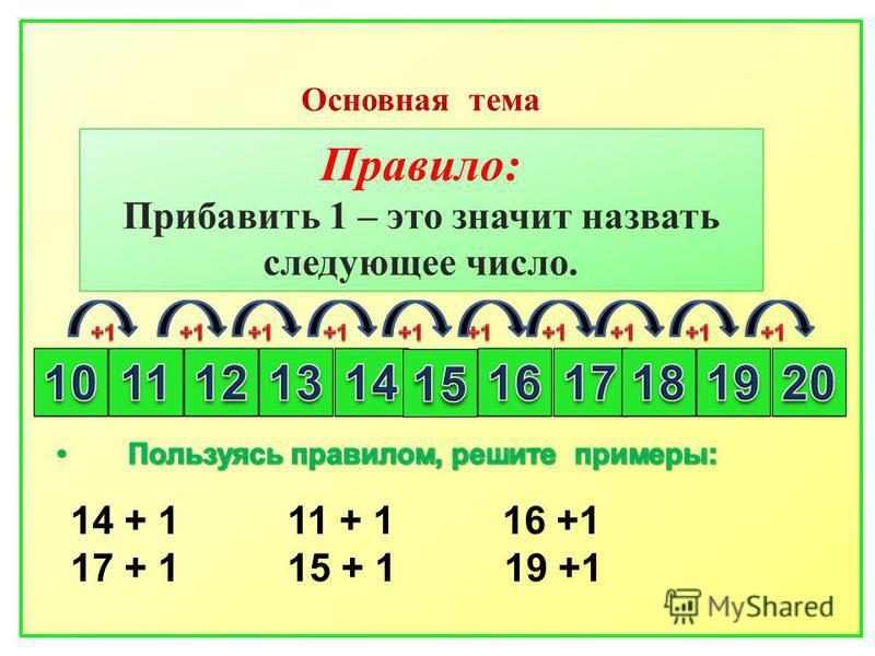 Правило: Прибавить 1 – это значит назвать следующее число. 14 + 1 11 + 1 16 +1 17 + 1 15 + 1 19 +1 Основная тема
