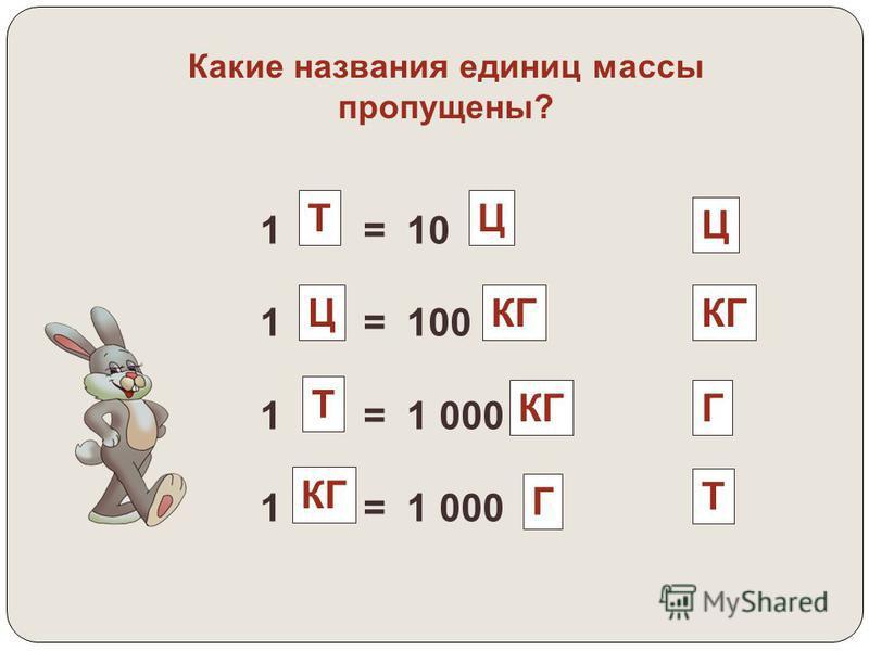 Расположи единицы массы в порядке убывания 1 грамм 1 килограмм 1 центнер 1 тонна