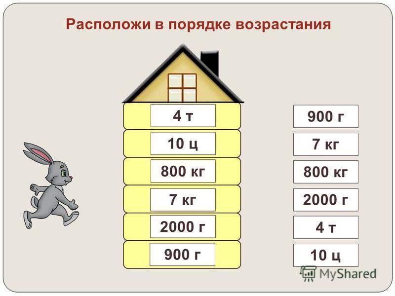 3 т 5000 кг 5 кг 5000 г 300 кг 30 ц Подбери пару равных величин 3 ц 5 т 5000 кг 5000 г 5 кг 3 ц 300 кг 30 ц 3 т