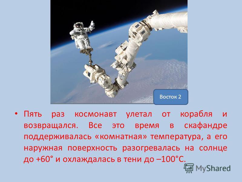 Пять раз космонавт улетал от корабля и возвращался. Все это время в скафандре поддерживалась «комнатная» температура, а его наружная поверхность разогревалась на солнце до +60° и охлаждалась в тени до –100°С. Восток 2