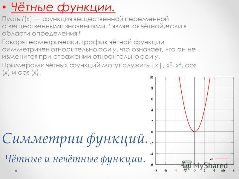 Симметрии функций. Чётные и нечётные функции. Чётные функции. Пусть f(x) функция вещественной переменной с вещественными значениями. f является чётной,если в области определения f Говоря геометрически, график чётной функции симметричен относительно о