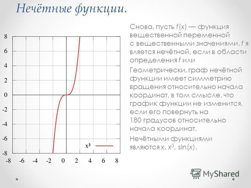 Нечётные функции. Снова, пусть f(x) функция вещественной переменной с вещественными значениями. f является нечётной, если в области определения f или Геометрически, граф нечётной функции имеет симметрию вращения относительно начала координат, в том с