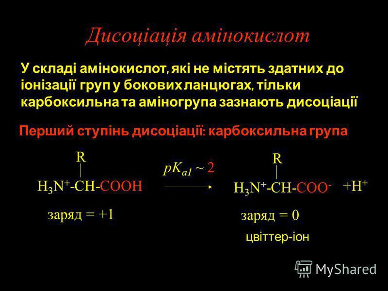 Альфа-вуглець є хіральним центром! Можливі оптичні ізомери: N+N+ H 3 COOH R H L-iзомер N+N+ H 3 COOH H R D-iзомер В білках містяться лише залишки L-iзомерів X