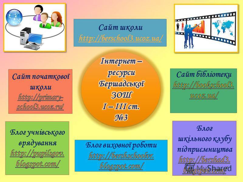 Сайт школи http://berschool3.ucoz.ua/