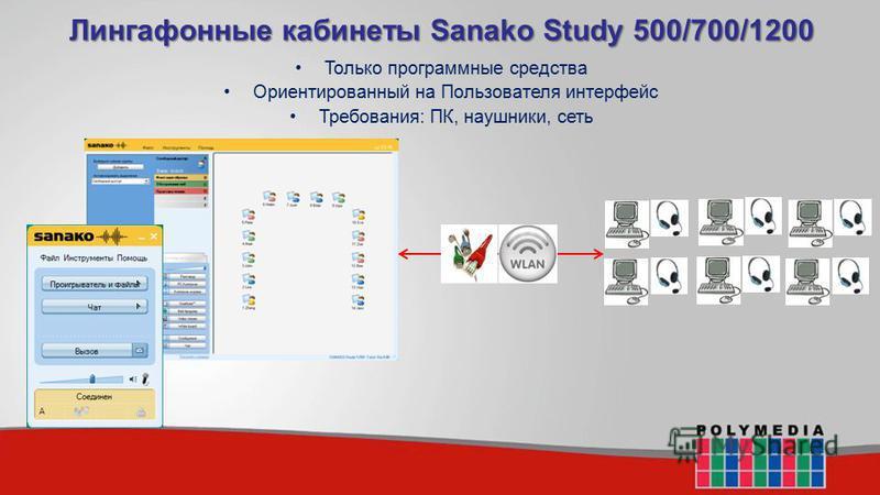 Лингафонные кабинеты Sanako Study 500/700/1200 Только программные средства Ориентированный на Пользователя интерфейс Требования: ПК, наушники, сеть