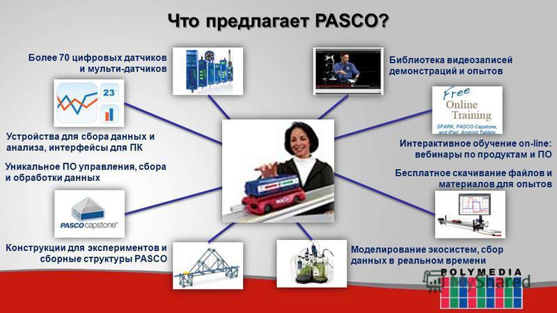 Что предлагает PASCO? Устройства для сбора данных и анализа, интерфейсы для ПК Более 70 цифровых датчиков и мульти-датчиков Библиотека видеозаписей демонстраций и опытов Интерактивное обучение on-line: вебинары по продуктам и ПО Уникальное ПО управле