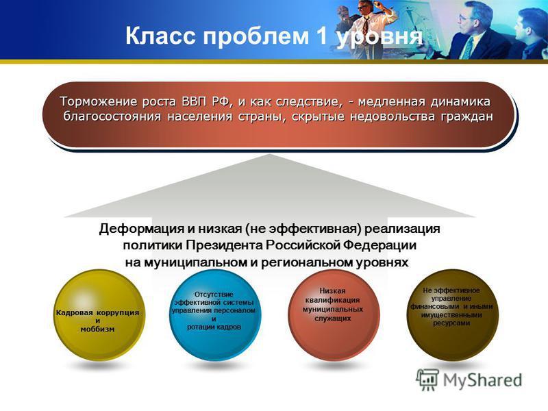 Класс проблем 1 уровня Деформация и низкая (не эффективная) реализация политики Президента Российской Федерации на муниципальном и региональном уровнях Торможение роста ВВП РФ, и как следствие, - медленная динамика благосостояния населения страны, ск