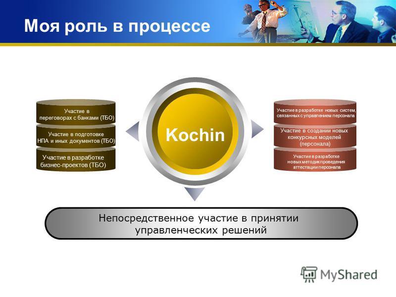 Моя роль в процессе Участие в создании новых конкурсных моделей (персонала) Kochin Непосредственное участие в принятии управленческих решений Участие в переговорах с банками (ТБО) Участие в подготовке НПА и иных документов (ТБО) Участие в разработке
